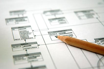 La struttura ideale per un sito web commerciale for Sito web per la progettazione di mobili