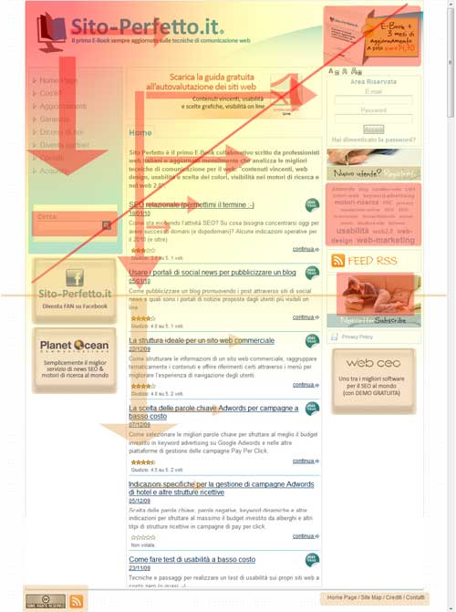 Il layout del sito web ideale for Sito web di progettazione edilizia
